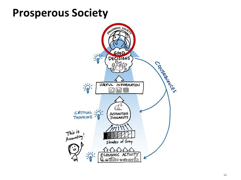 12 Prosperous Society