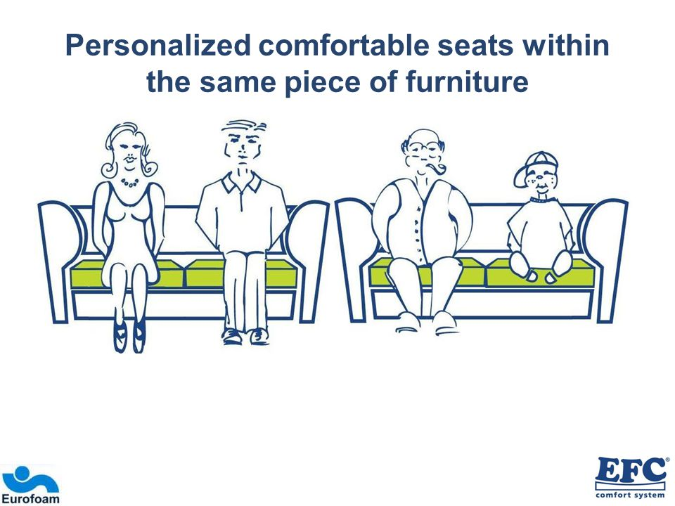 Possible applications Seat furnitures with free cushions – manual set Seat furnitures with fixed cushions – remote set Sanitary use Bed matresses Commercial vehicle cabins, sleeping wagons, caravans … and many more.