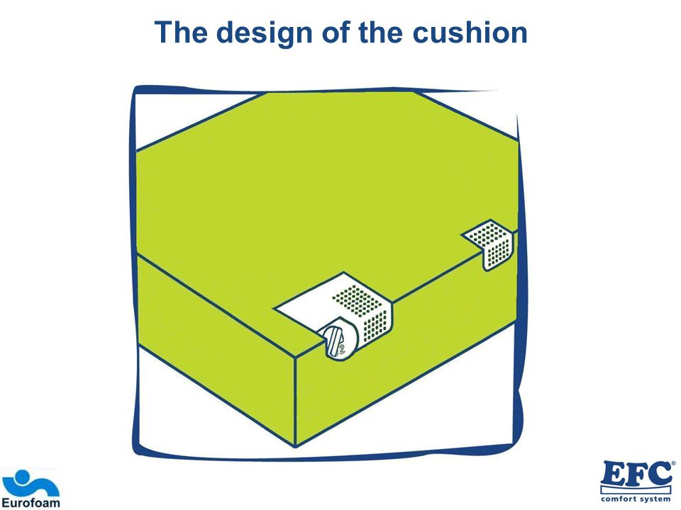 The design of the cushion