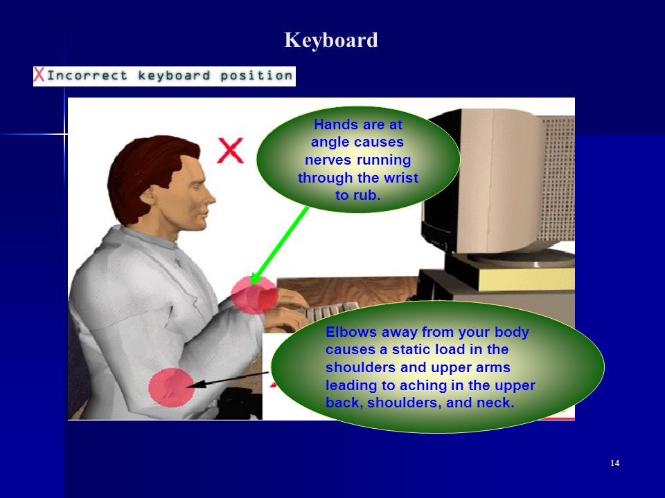 14 Keyboard Elbows away from your body causes a static load in the shoulders and upper arms leading to aching in the upper back, shoulders, and neck.