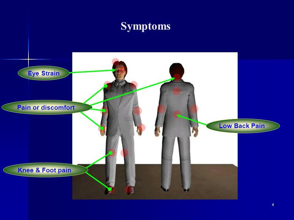 4 Symptoms Eye Strain Pain or discomfort Low Back Pain Knee & Foot pain