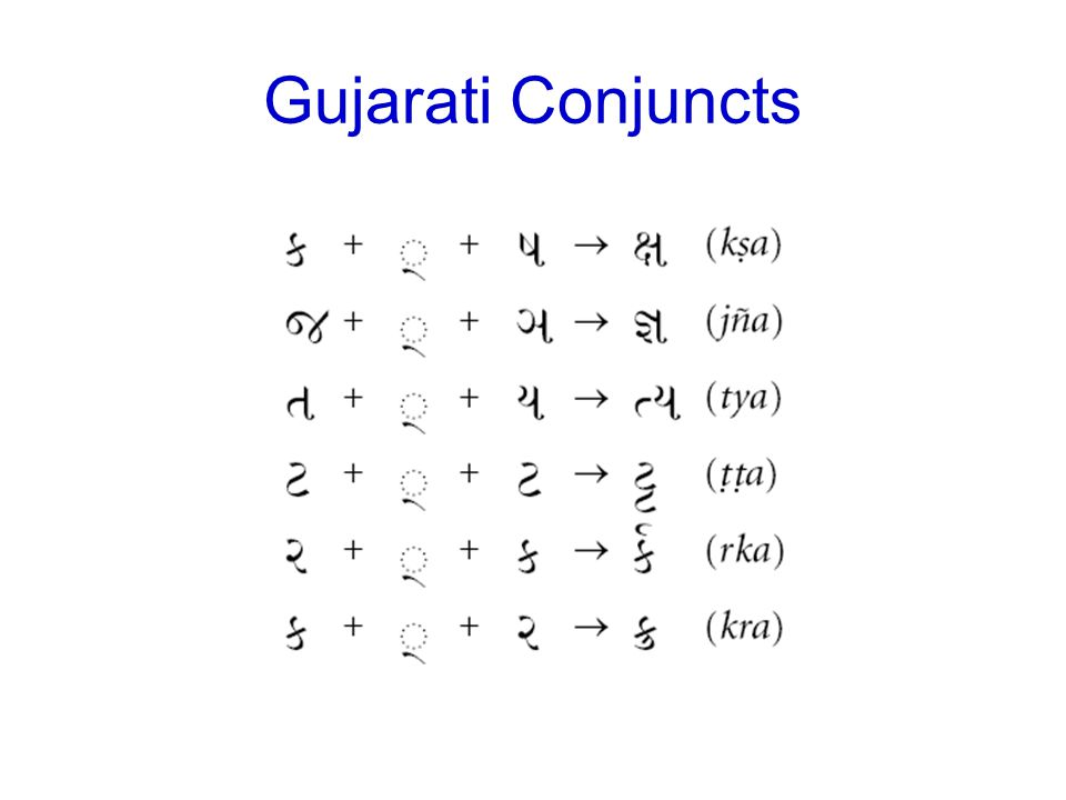 Gujarati Conjuncts