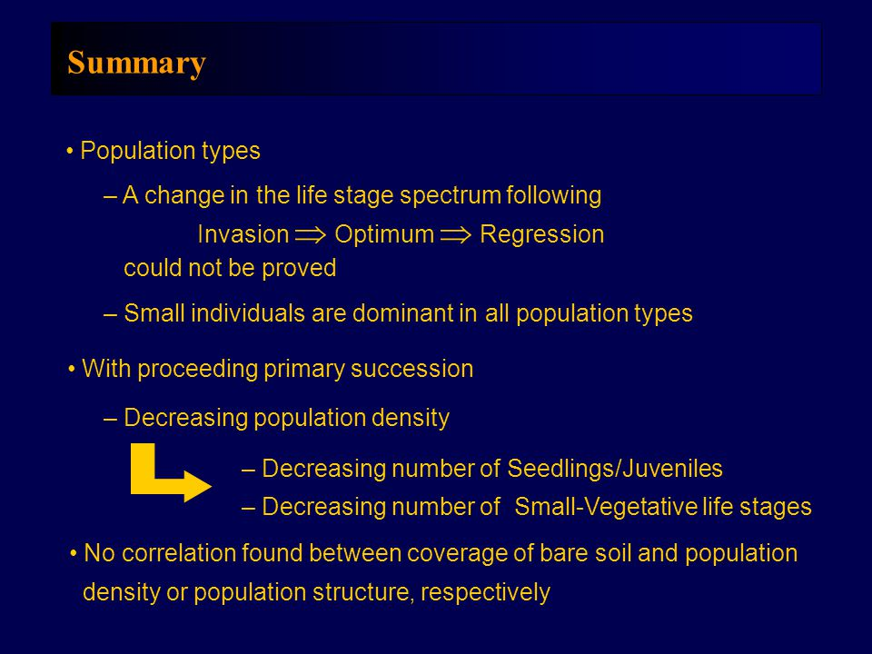 Summary Population types – A change in the life stage spectrum following Invasion  Optimum  Regression could not be proved – Small individuals are d