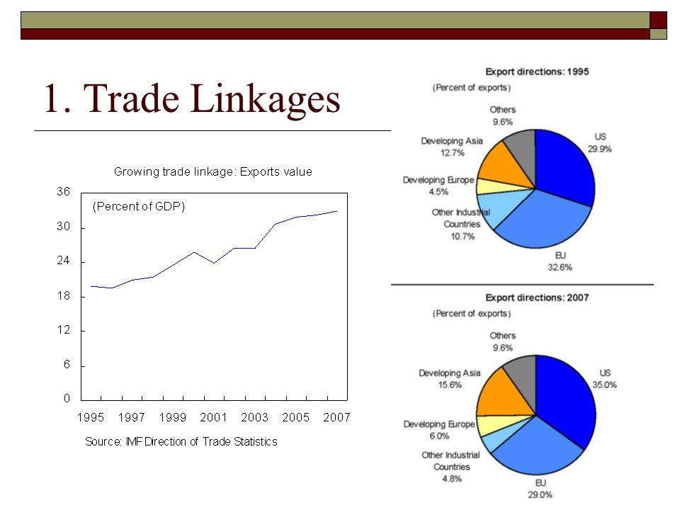 1. Trade Linkages