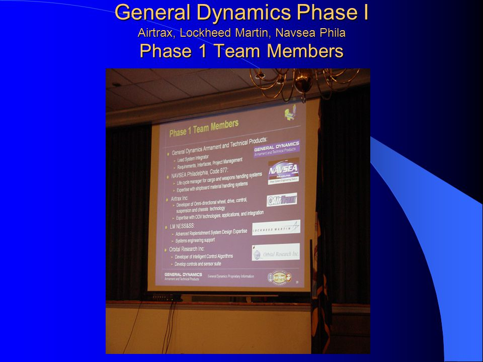 General Dynamics Phase I Airtrax, Lockheed Martin, Navsea Phila Phase 1 Team Members