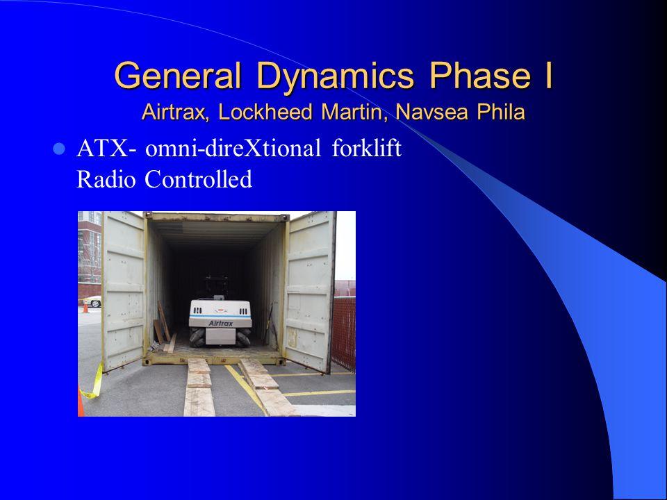 General Dynamics Phase I Airtrax, Lockheed Martin, Navsea Phila ATX- omni-direXtional forklift Radio Controlled