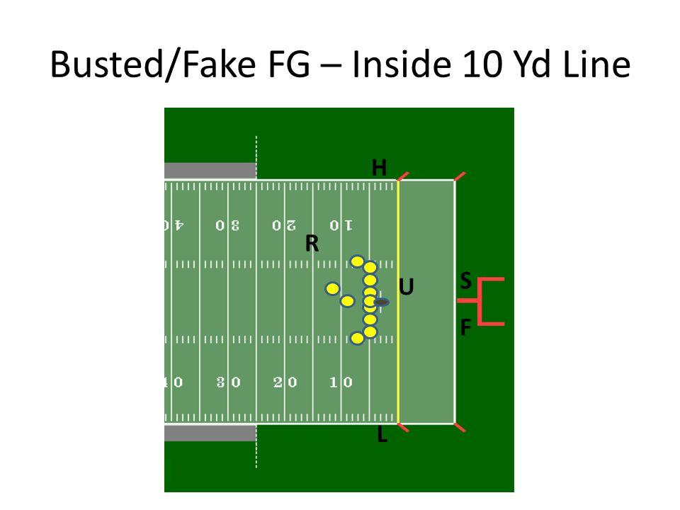 Busted/Fake FG – Inside 10 Yd Line U R H L F S