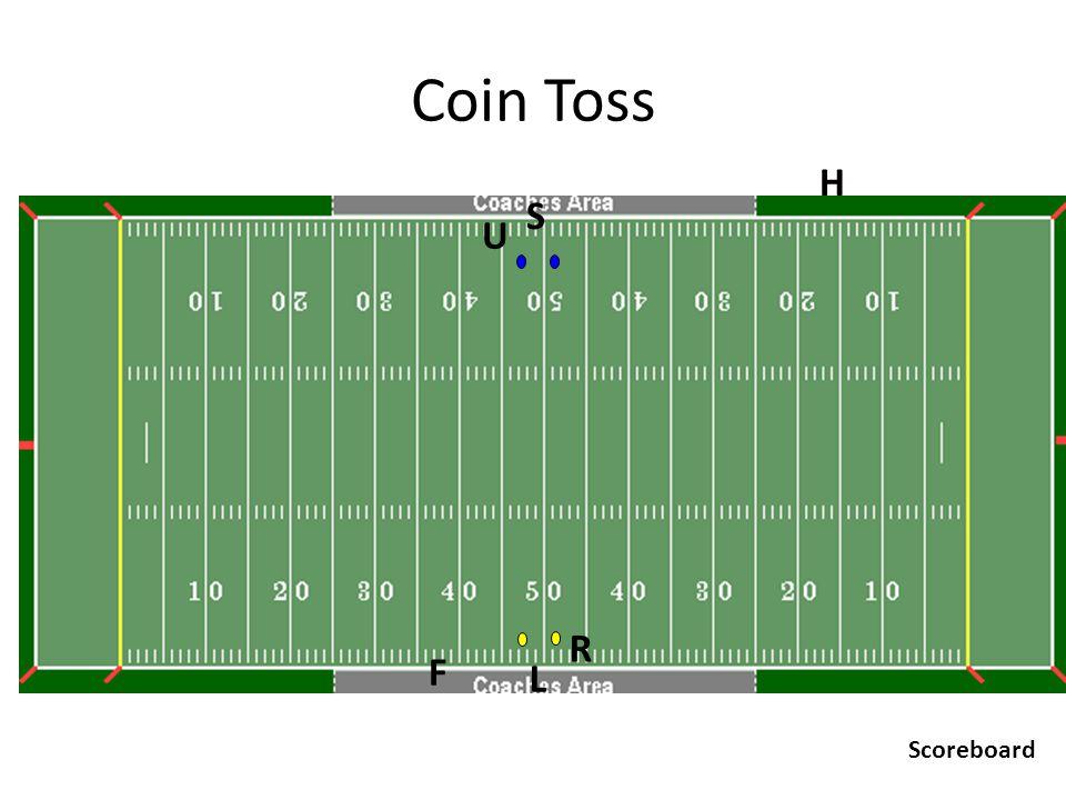 Coin Toss U R H F L S Scoreboard