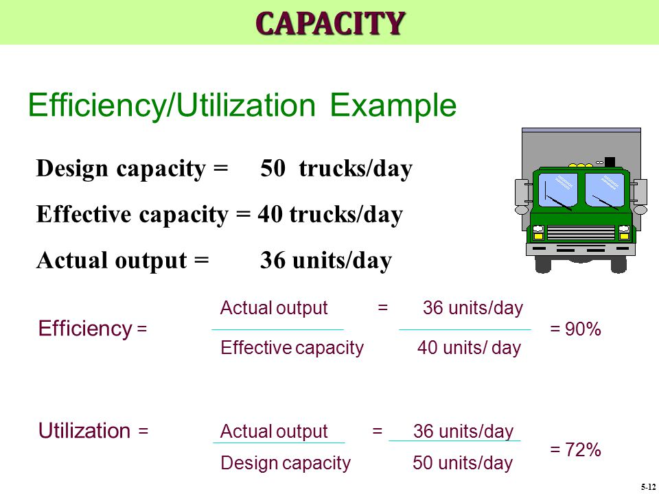 Actual output = 36 units/day Efficiency = = 90% Effective capacity 40 units/ day Utilization = Actual output = 36 units/day = 72% Design capacity 50 u