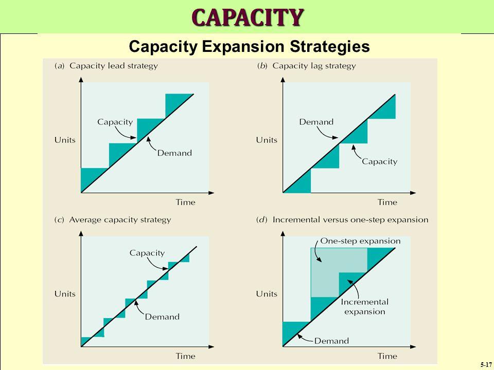 Capacity Expansion Strategies 5-17 CAPACITY