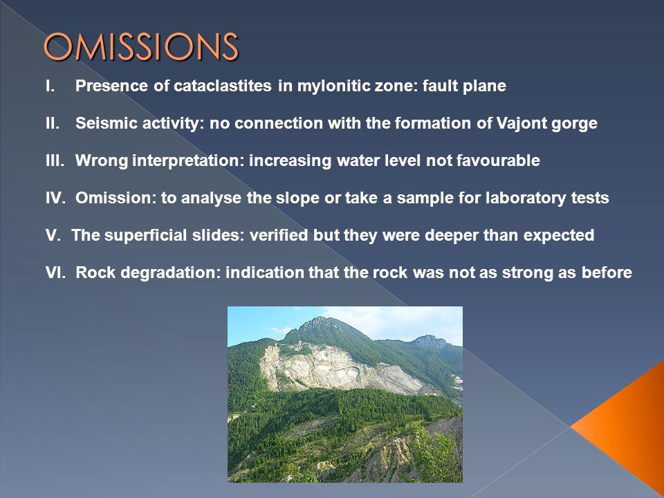 I. Presence of cataclastites in mylonitic zone: fault plane II.