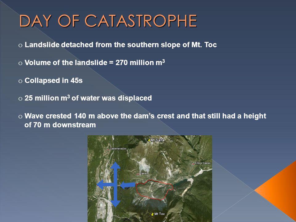 o Landslide detached from the southern slope of Mt.