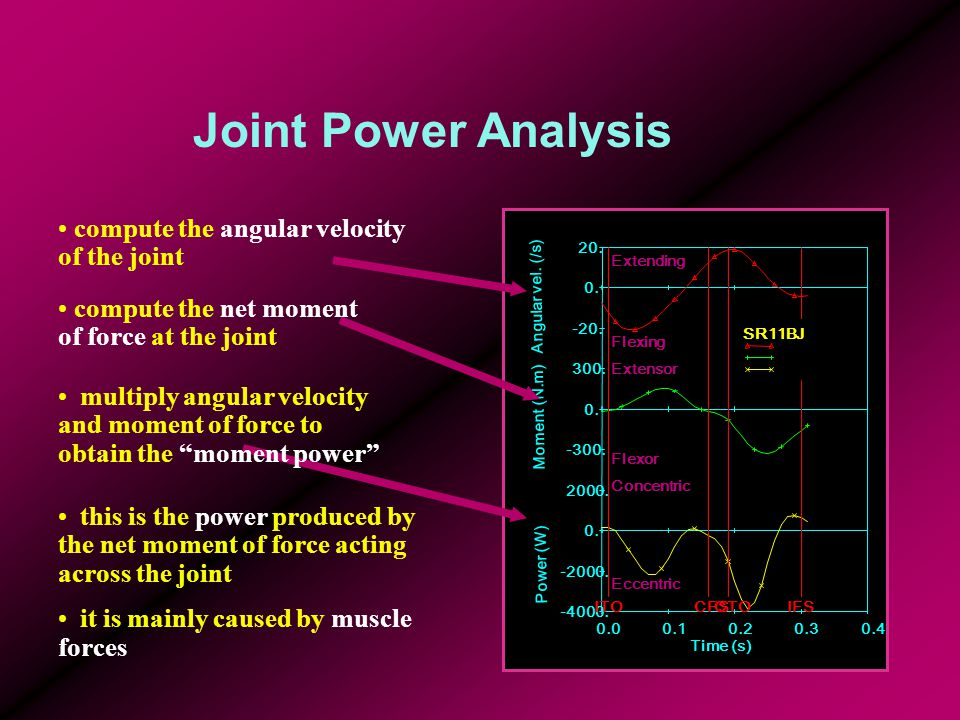 Joint Power Analysis compute the net moment of force at the joint multiply angular velocity and moment of force to obtain the moment power this is the power produced by the net moment of force acting across the joint it is mainly caused by muscle forces compute the angular velocity of the joint