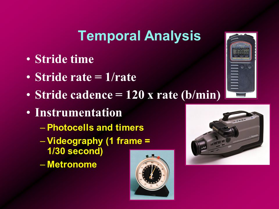 Temporal Analysis Stride time Stride rate = 1/rate Stride cadence = 120 x rate (b/min) Instrumentation –Photocells and timers –Videography (1 frame = 1/30 second) –Metronome