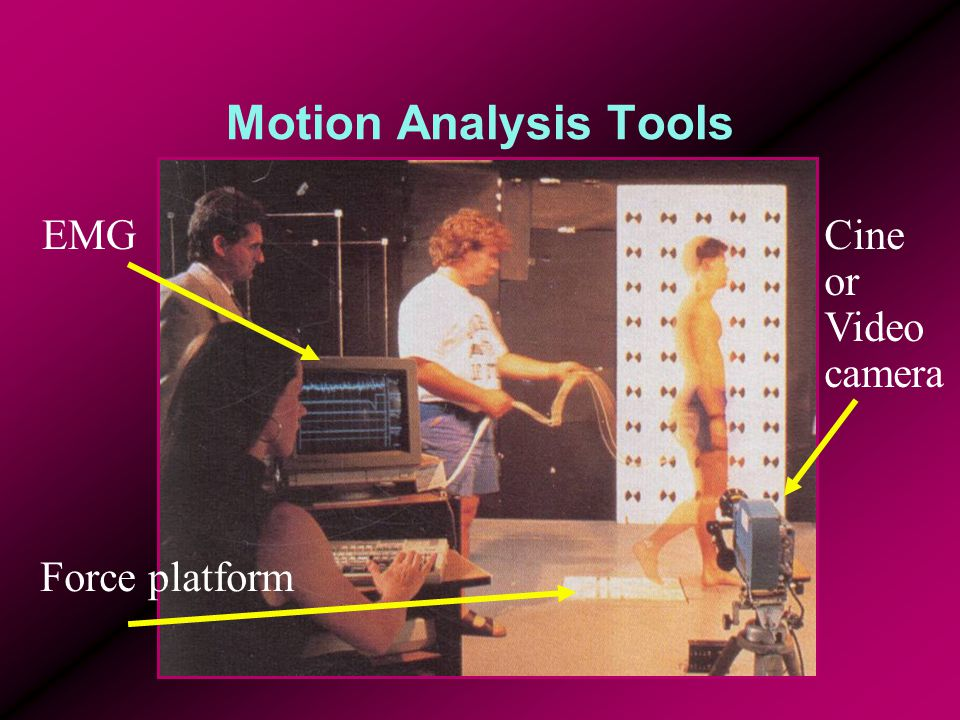 Motion Analysis Tools EMG Force platform Cine or Video camera
