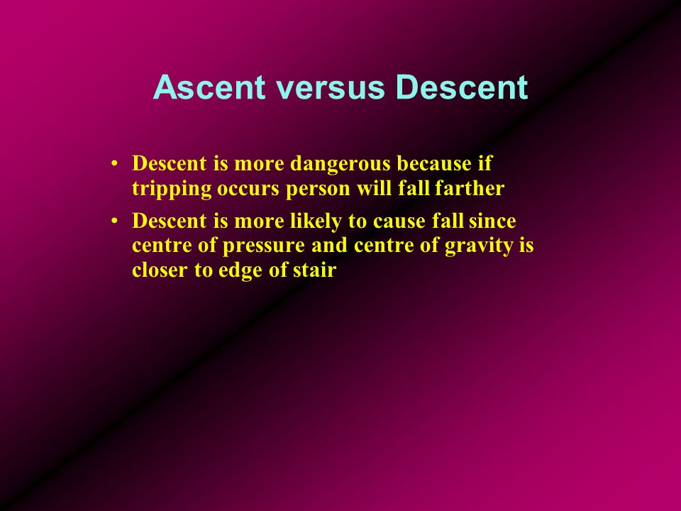 Ascent versus Descent Descent is more dangerous because if tripping occurs person will fall farther Descent is more likely to cause fall since centre