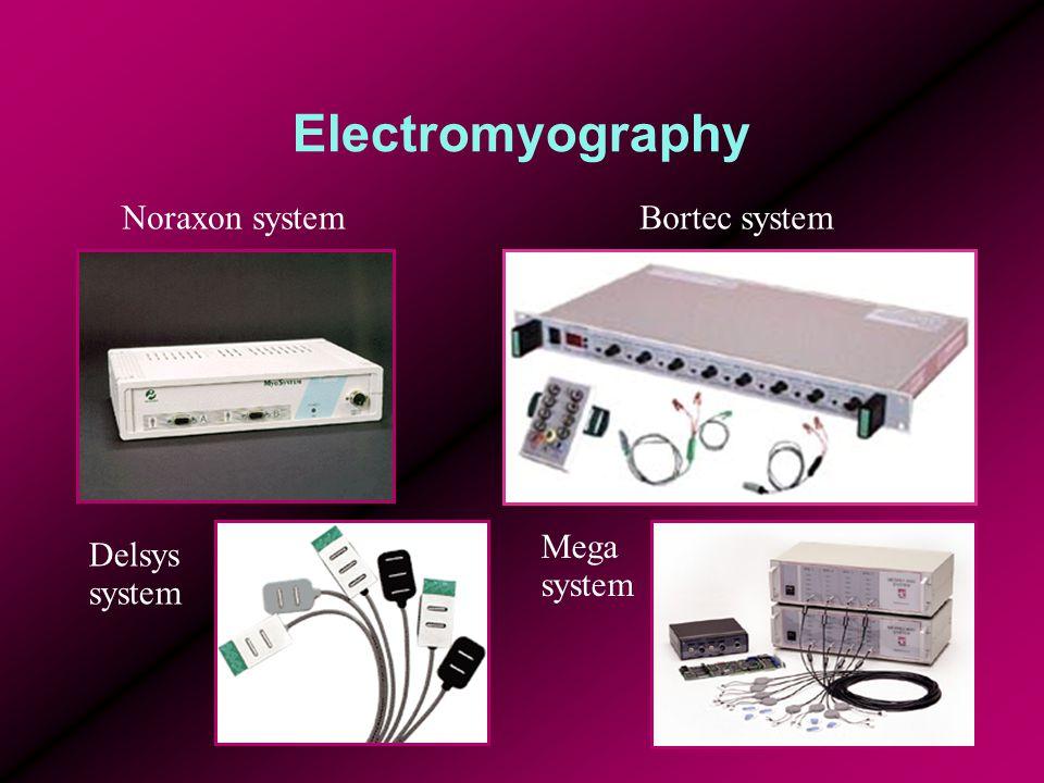 Electromyography Delsys system Mega system Noraxon systemBortec system