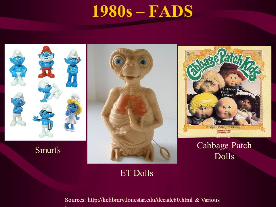 1980s – FADS Sources: http://kclibrary.lonestar.edu/decade80.html & Various : Smiley Faces Smurfs ET Dolls Cabbage Patch Dolls