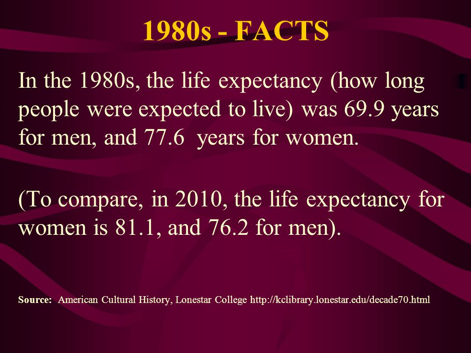1980s - FACTS In the 1980s, the life expectancy (how long people were expected to live) was 69.9 years for men, and 77.6 years for women. (To compare,