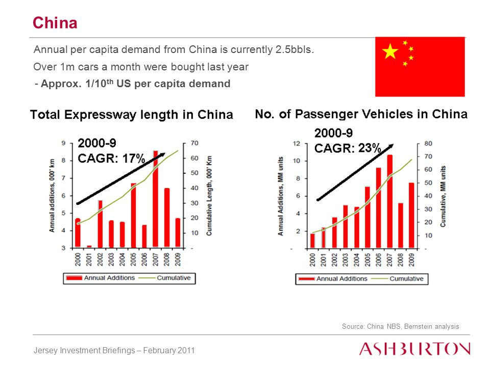 Jersey Investment Briefings – February 2011 China Annual per capita demand from China is currently 2.5bbls.