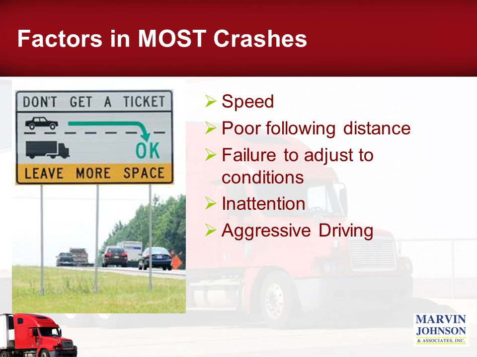 Factors in MOST Crashes  Speed  Poor following distance  Failure to adjust to conditions  Inattention  Aggressive Driving