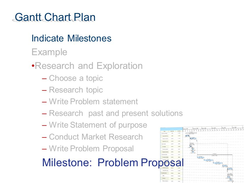 Gantt Chart Plan Indicate Milestones Example Research and Exploration – Choose a topic – Research topic – Write Problem statement – Research past and present solutions – Write Statement of purpose – Conduct Market Research – Write Problem Proposal Milestone: Problem Proposal