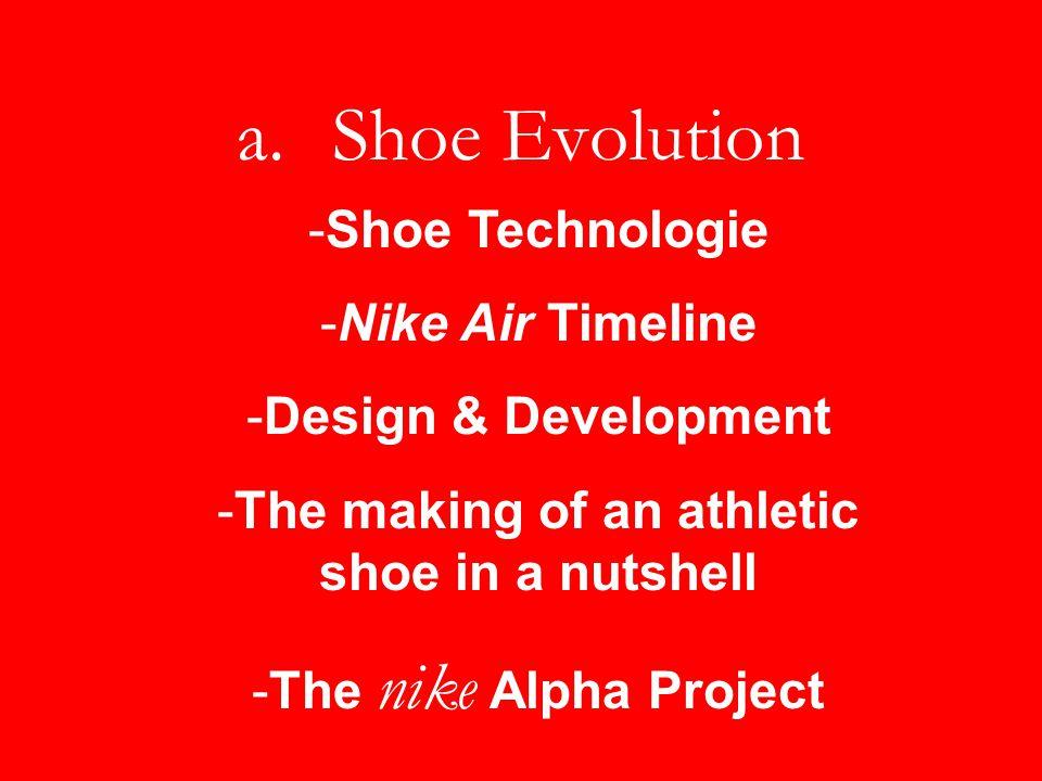 III. Product Revolution a. Shoe Evolution b. Marketing Innovation