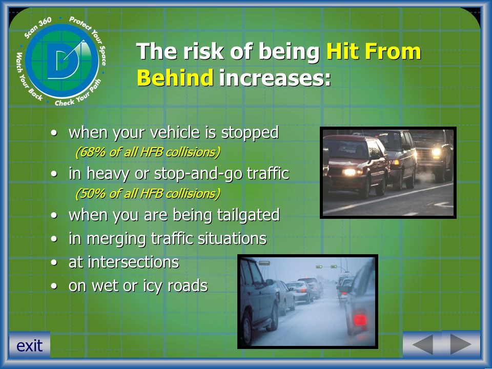 The risk of being Hit From Behind increases: when your vehicle is stopped (68% of all HFB collisions) in heavy or stop-and-go traffic (50% of all HFB collisions) when you are being tailgated in merging traffic situations at intersections on wet or icy roads when your vehicle is stopped (68% of all HFB collisions) in heavy or stop-and-go traffic (50% of all HFB collisions) when you are being tailgated in merging traffic situations at intersections on wet or icy roads exit