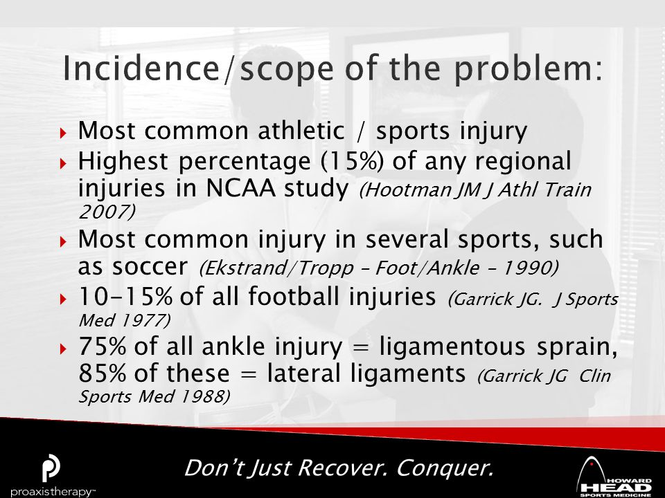 Don't Just Recover. Conquer.  Most common athletic / sports injury  Highest percentage (15%) of any regional injuries in NCAA study (Hootman JM J At