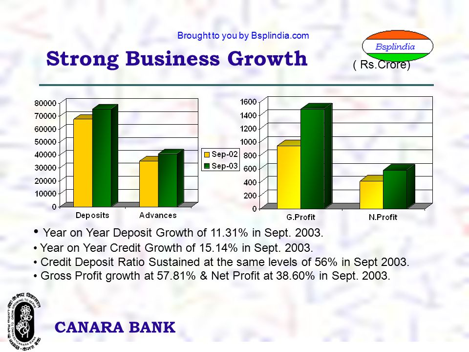 10 CANARA BANK Brought to you by Bsplindia.com Strong Business Growth Year on Year Deposit Growth of 11.31% in Sept.
