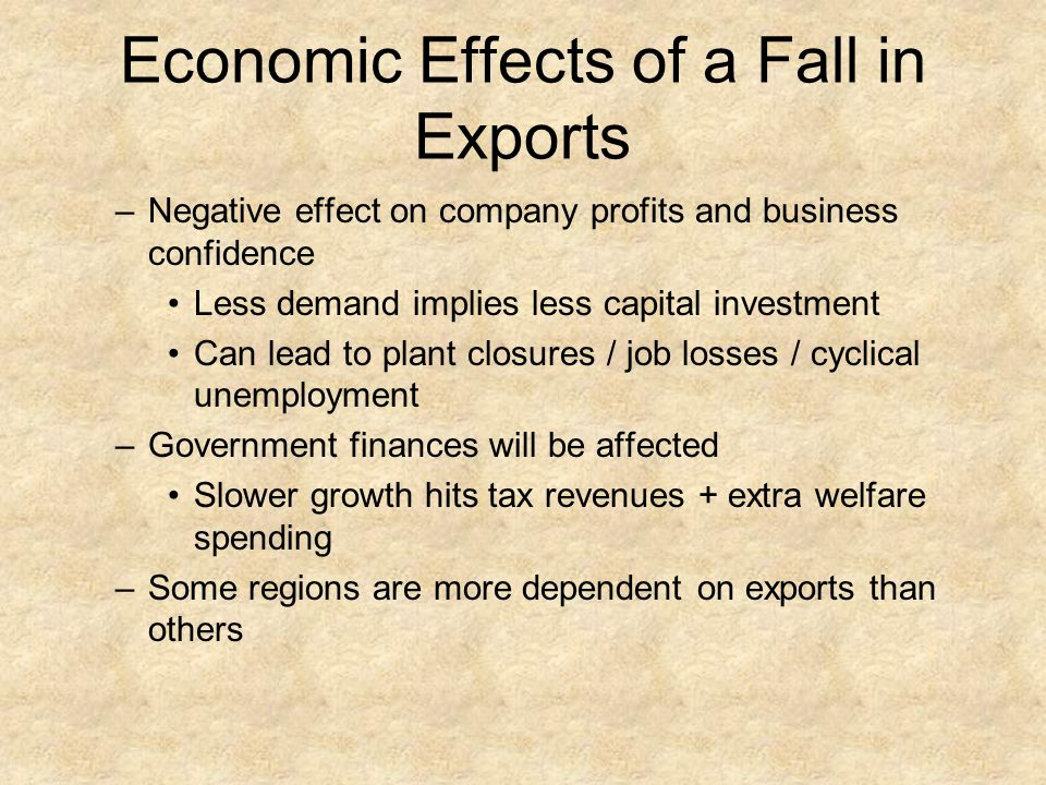 Economic Effects of a Fall in Exports –Negative effect on company profits and business confidence Less demand implies less capital investment Can lead