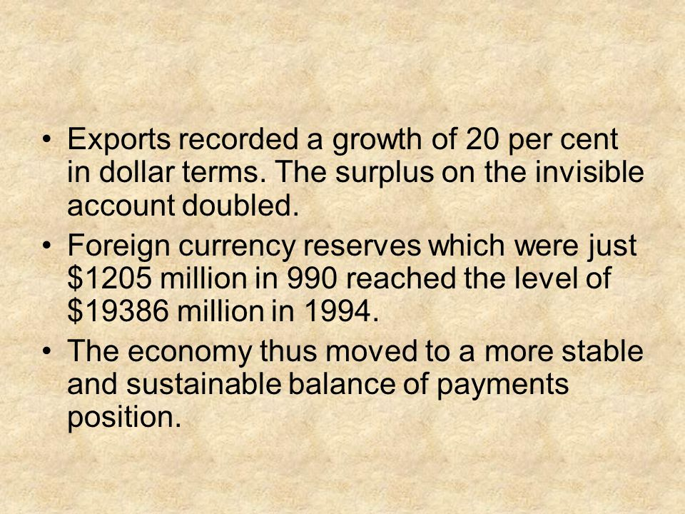 Exports recorded a growth of 20 per cent in dollar terms. The surplus on the invisible account doubled. Foreign currency reserves which were just $120