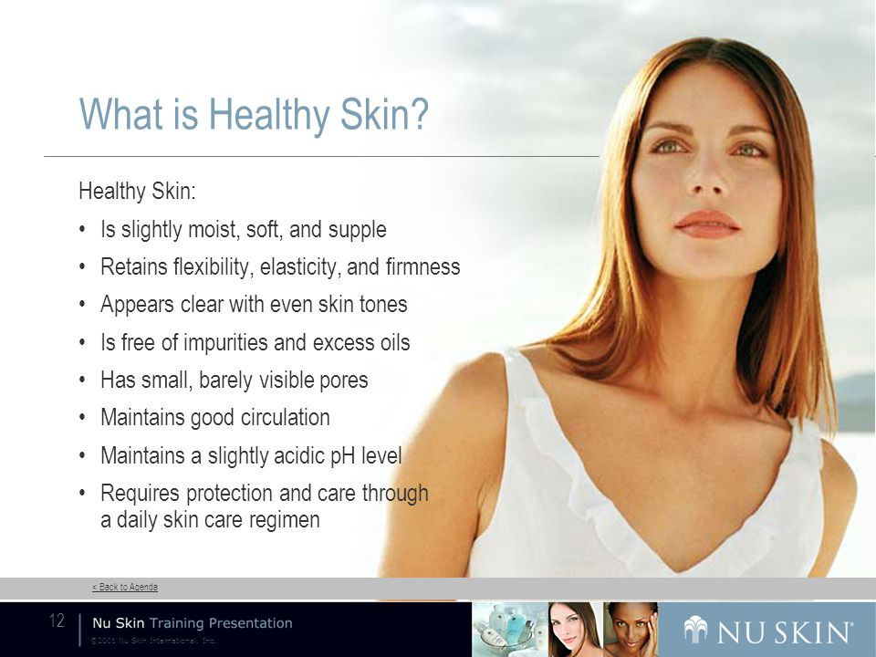 ©2001 Nu Skin International, Inc. < Back to Agenda 12 What is Healthy Skin.