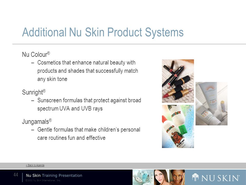 ©2001 Nu Skin International, Inc.