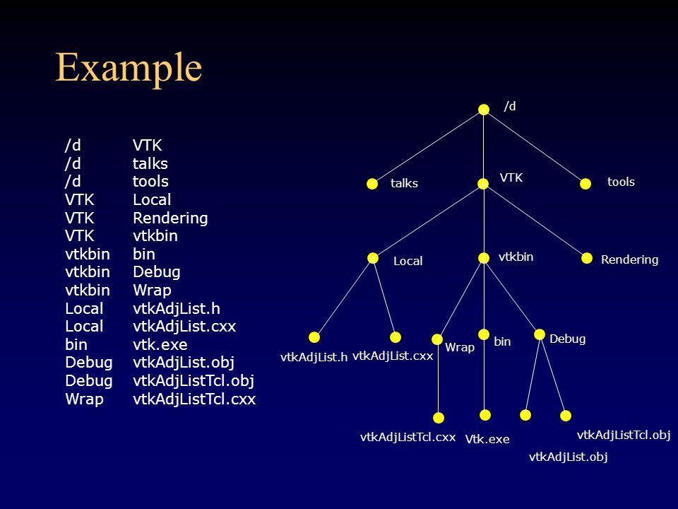 Example /dVTK /dtalks /dtools VTKLocal VTKRendering VTKvtkbin vtkbinbin vtkbinDebug vtkbinWrap LocalvtkAdjList.h LocalvtkAdjList.cxx binvtk.exe DebugvtkAdjList.obj DebugvtkAdjListTcl.obj WrapvtkAdjListTcl.cxx /d talks tools VTK Local vtkbin Rendering vtkAdjList.h vtkAdjList.cxx Debug bin Wrap vtkAdjListTcl.cxx vtkAdjListTcl.obj vtkAdjList.obj Vtk.exe
