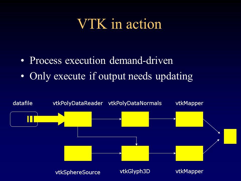 VTK in action Process execution demand-driven Only execute if output needs updating datafilevtkPolyDataReadervtkPolyDataNormalsvtkMapper vtkGlyph3D vtkSphereSource vtkMapper
