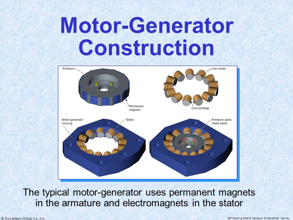 © Goodheart-Willcox Co., Inc. Permission granted to reproduce for educational use only Motor-Generator Construction The typical motor-generator uses p