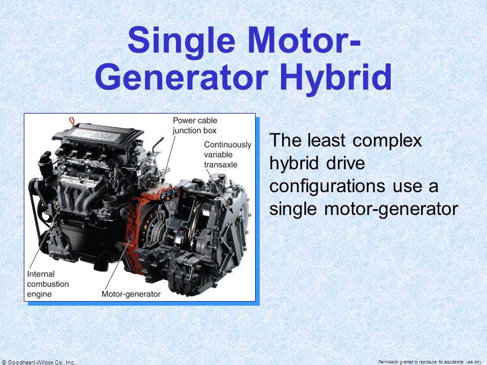 © Goodheart-Willcox Co., Inc. Permission granted to reproduce for educational use only Single Motor- Generator Hybrid The least complex hybrid drive c