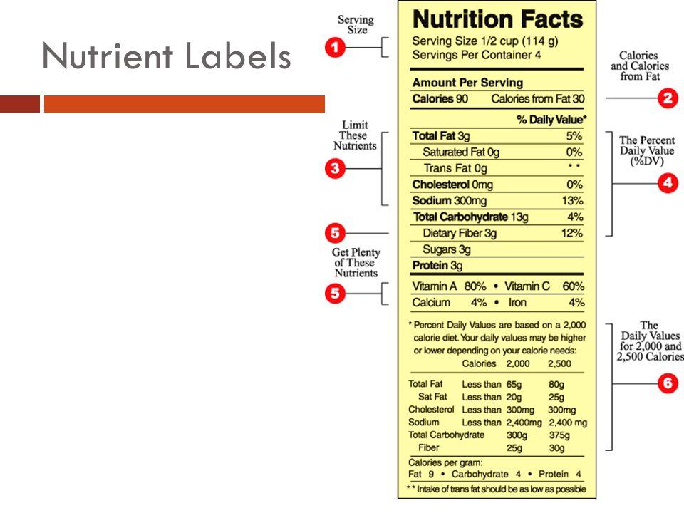 Nutrient Labels