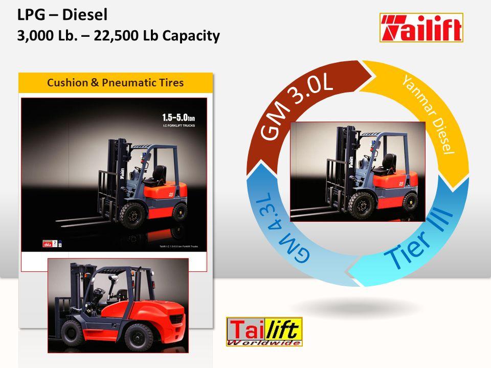 LPG – Diesel 3,000 Lb. – 22,500 Lb Capacity Product Life Cycle