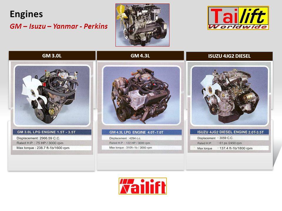 GM – Isuzu – Yanmar - Perkins Engines GM 3.0L GM 4.3L ISUZU 4JG2 DIESEL