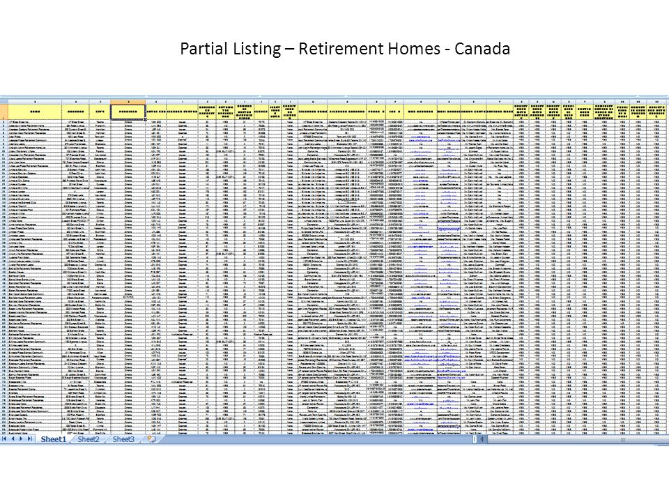 Partial Listing – Retirement Homes - Canada