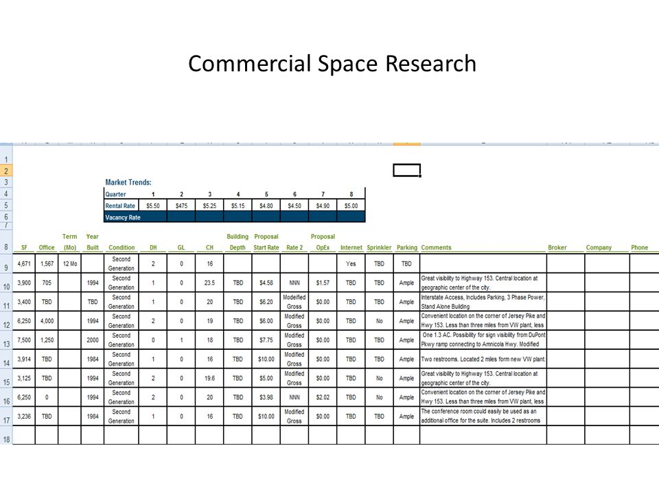 Commercial Space Research