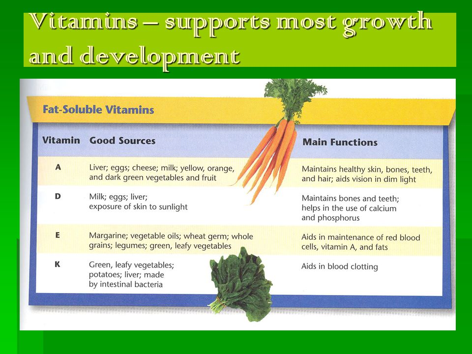 Vitamins – supports most growth and development