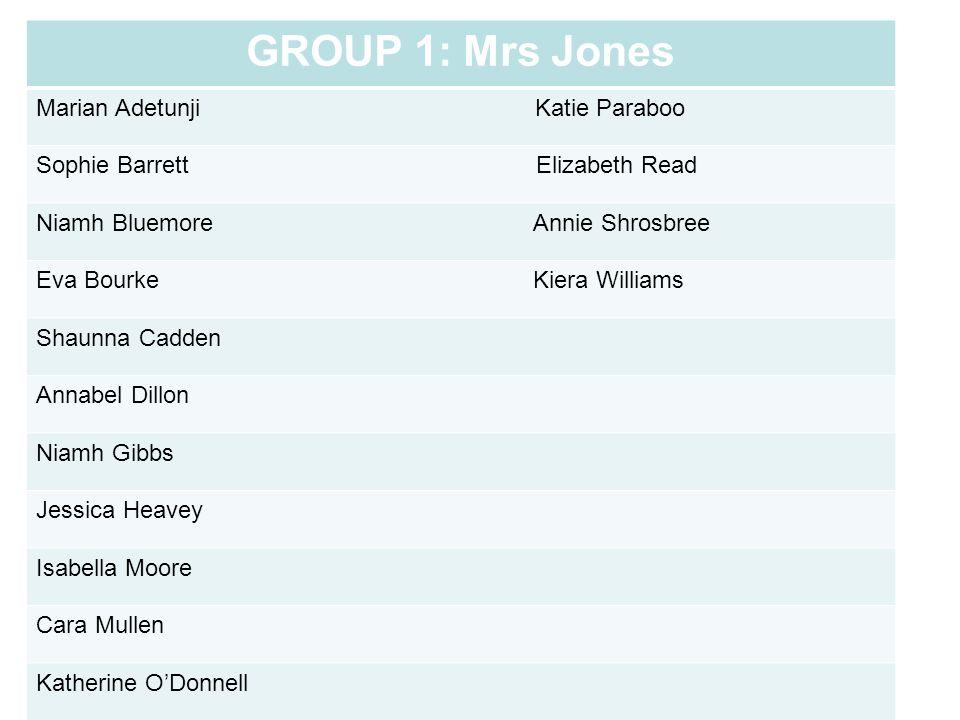 GROUP 1: Mrs Jones Marian Adetunji Katie Paraboo Sophie Barrett Elizabeth Read Niamh Bluemore Annie Shrosbree Eva Bourke Kiera Williams Shaunna Cadden