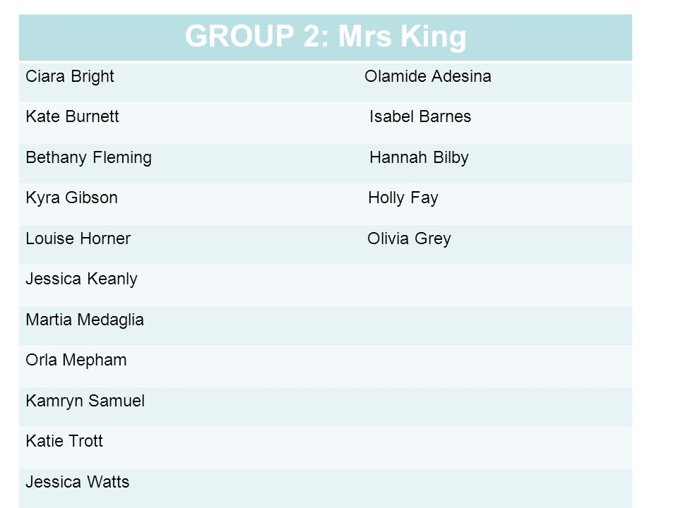 GROUP 2: Mrs King Ciara Bright Olamide Adesina Kate Burnett Isabel Barnes Bethany Fleming Hannah Bilby Kyra Gibson Holly Fay Louise Horner Olivia Grey