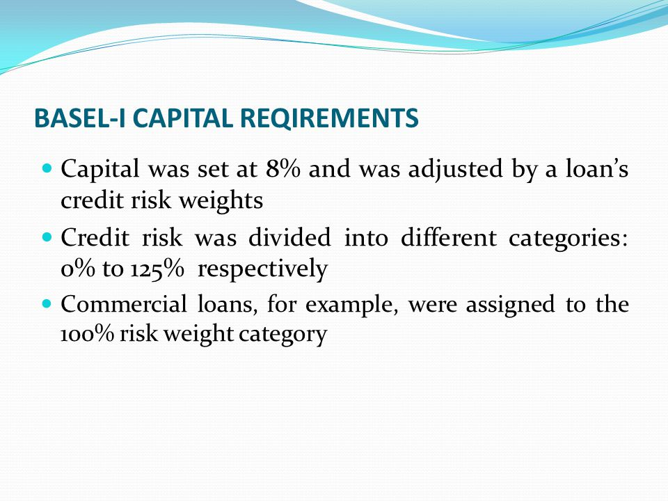 BASEL-I CAPITAL REQIREMENTS Capital was set at 8% and was adjusted by a loan's credit risk weights Credit risk was divided into different categories: