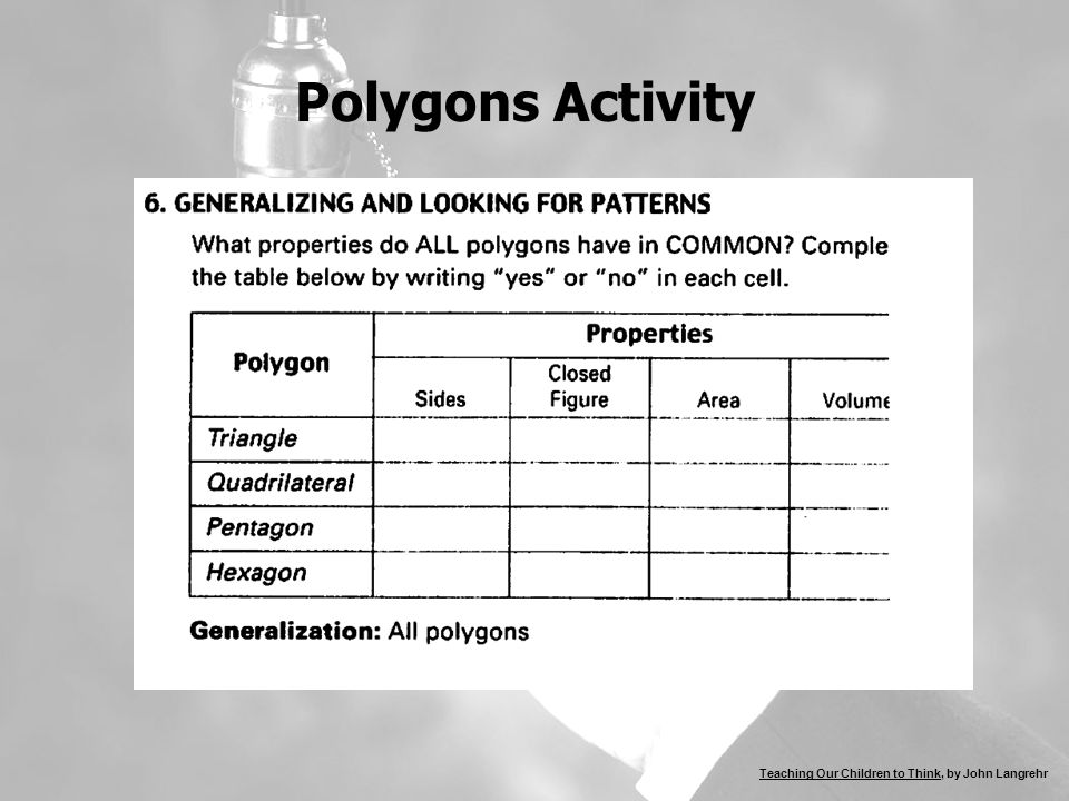 Polygons Activity Teaching Our Children to Think, by John Langrehr