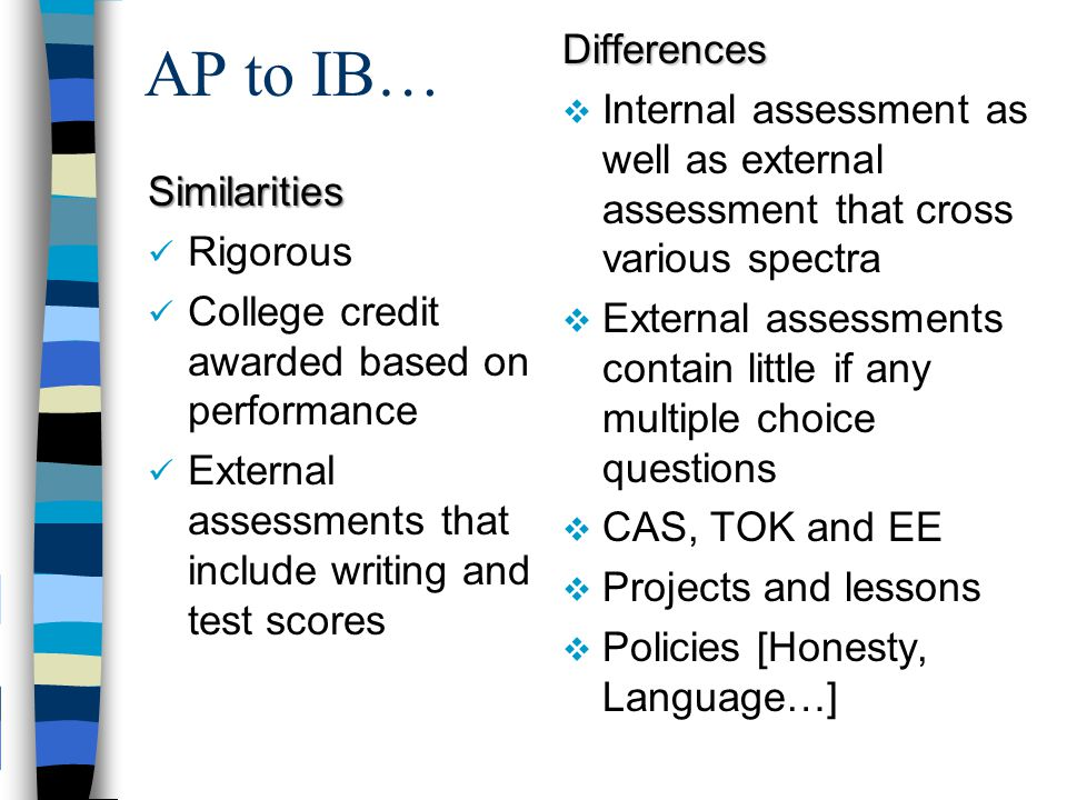AP to IB… Similarities Rigorous College credit awarded based on performance External assessments that include writing and test scores Differences  In