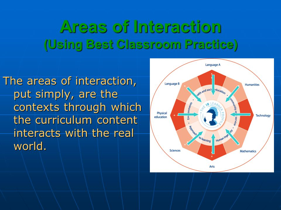 Areas of Interaction (Using Best Classroom Practice) The areas of interaction, put simply, are the contexts through which the curriculum content interacts with the real world.